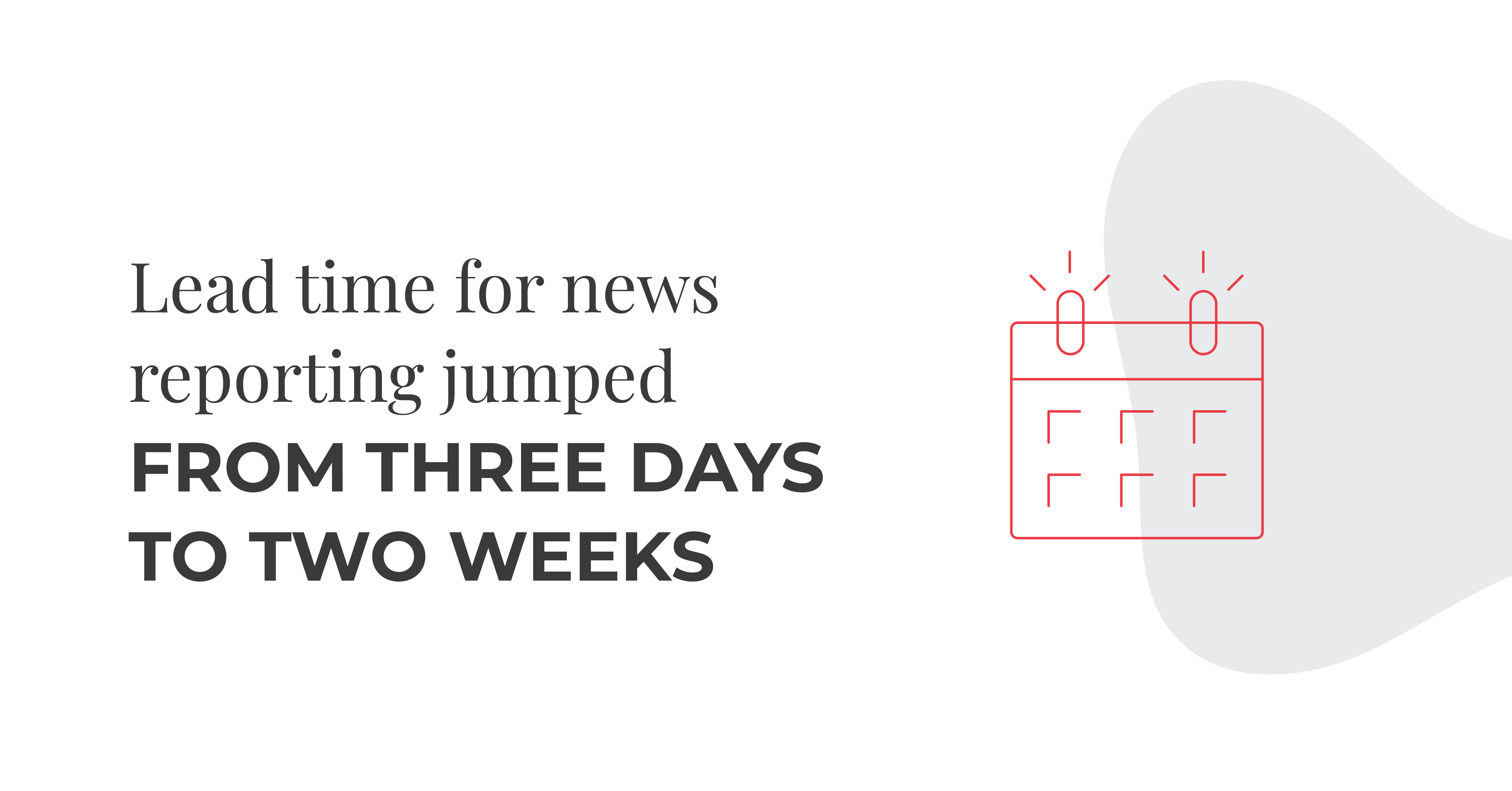 lead time for news reporting jumped from three days to two weeks