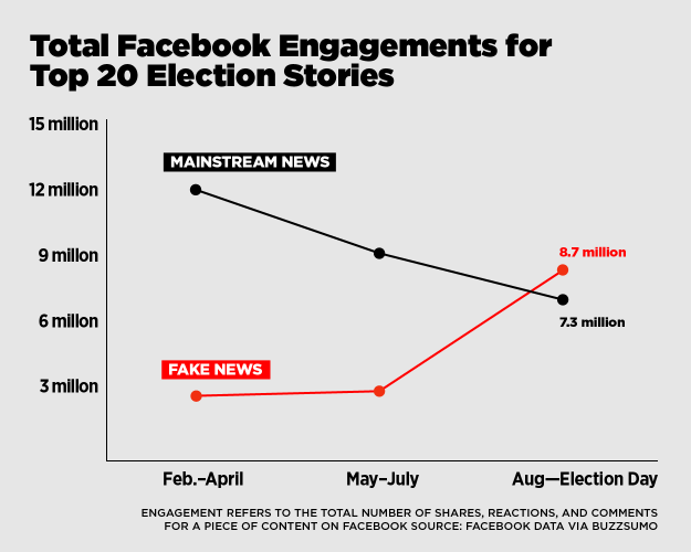FB engagement image.png